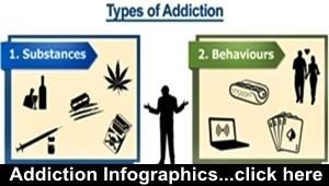 addiction infographic