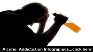 alcohol addiction infographics