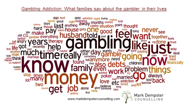 Truth About Gambling Addiction | A New Direction for Women and Men