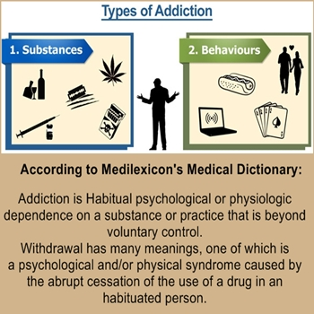 types of addictions